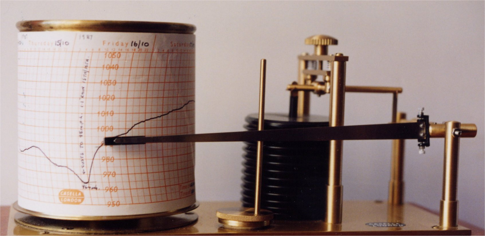 Epping Weather Site Barograph